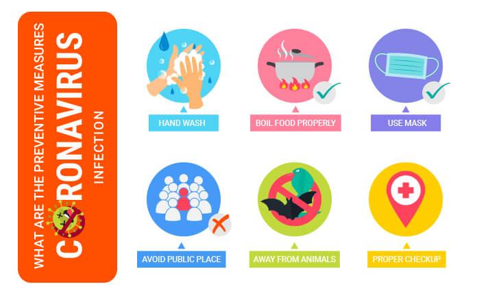 coronavirus prevention info graphic image
